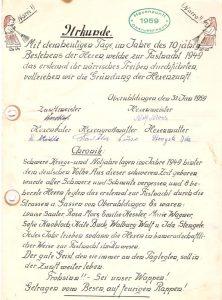 Urkunde zur Gründung der Hexen